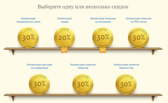 Бонусная программа Альпари Бонус получайте бонусные баллы за активность на форекс