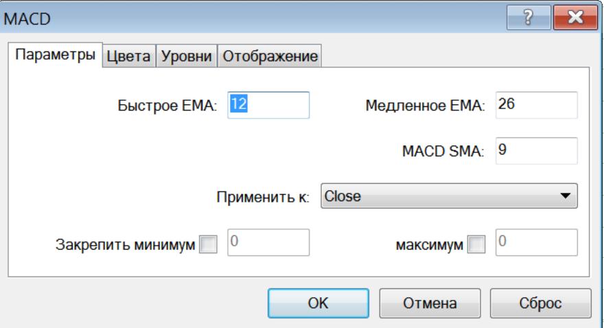Настройки индикатора MACD