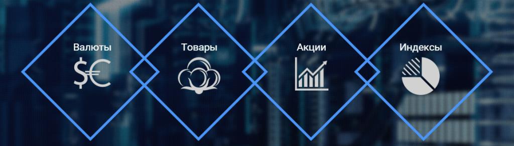 Торговые активы 24option.com