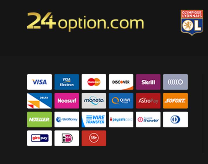 Способы пополнения счета в 24option.com