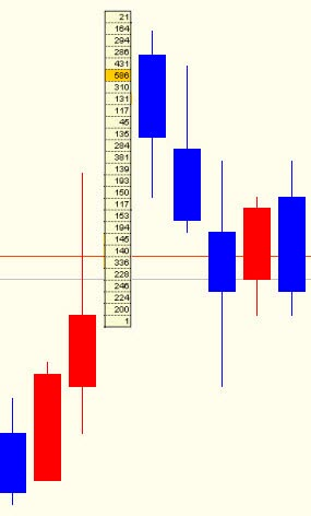 Кластерный анализ рынка