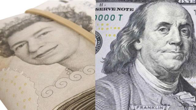 аналитика форекс.Прогноз по паре фунт доллар