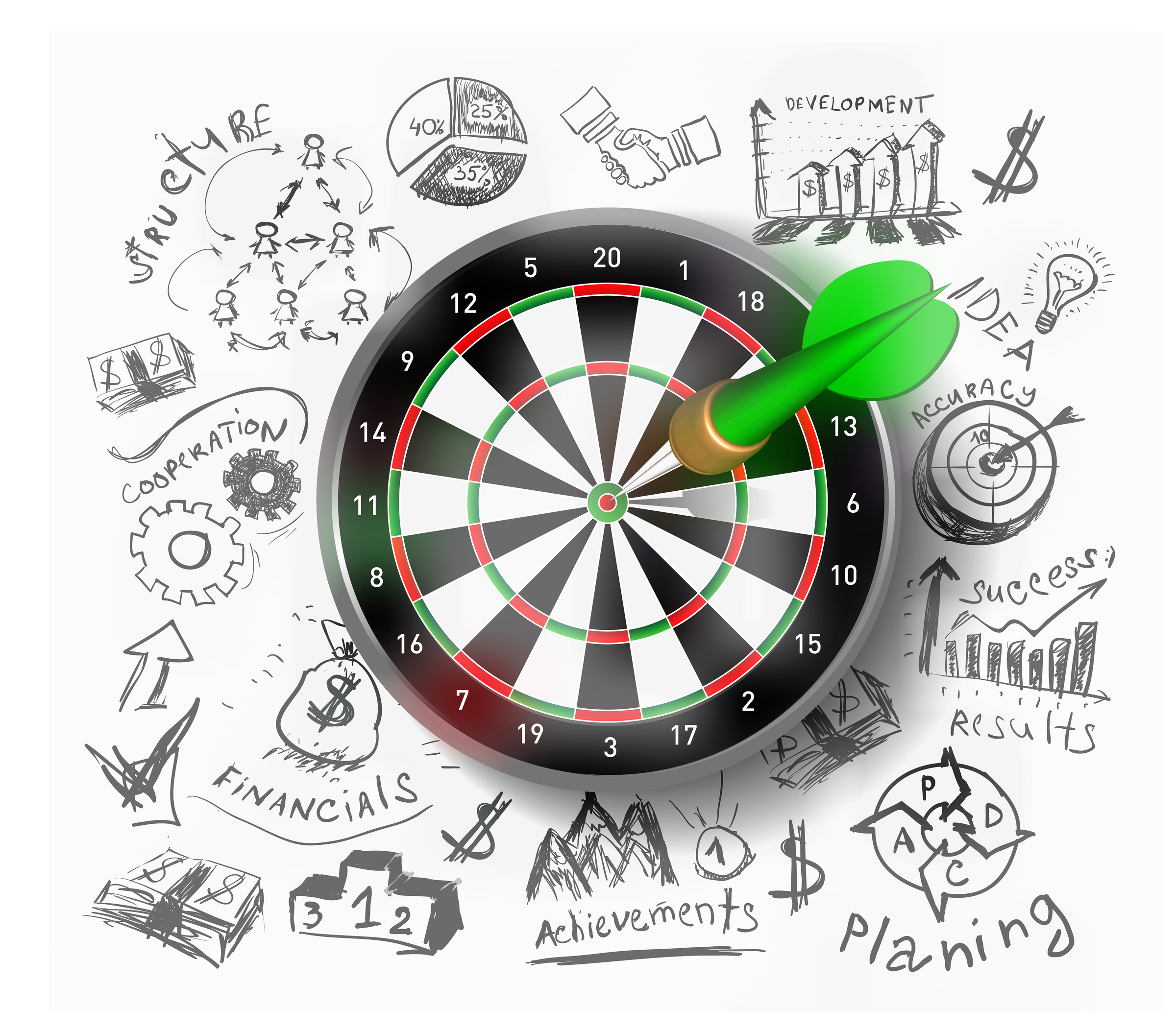 Преимущества ПАММ счетов для инвесторов