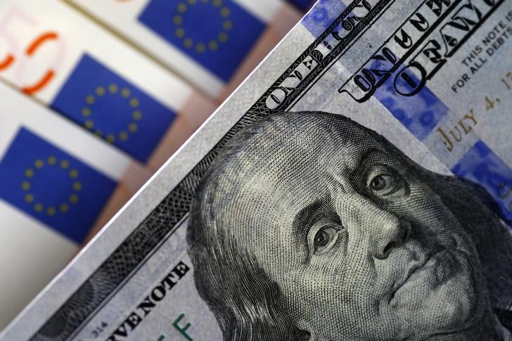 Прогноз по паре Евро Доллар на сегодня