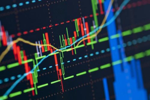 Технический анализ EURUSD GBPUSD