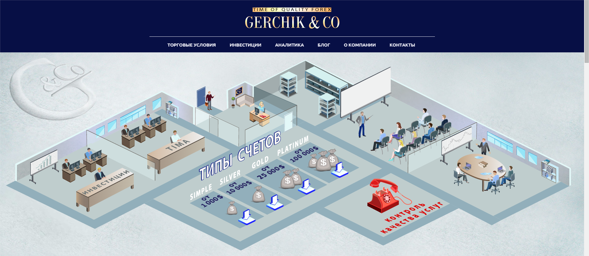 Gerchik & Co отзывы