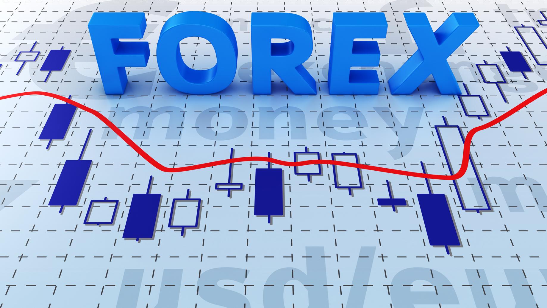 Forex отзывы
