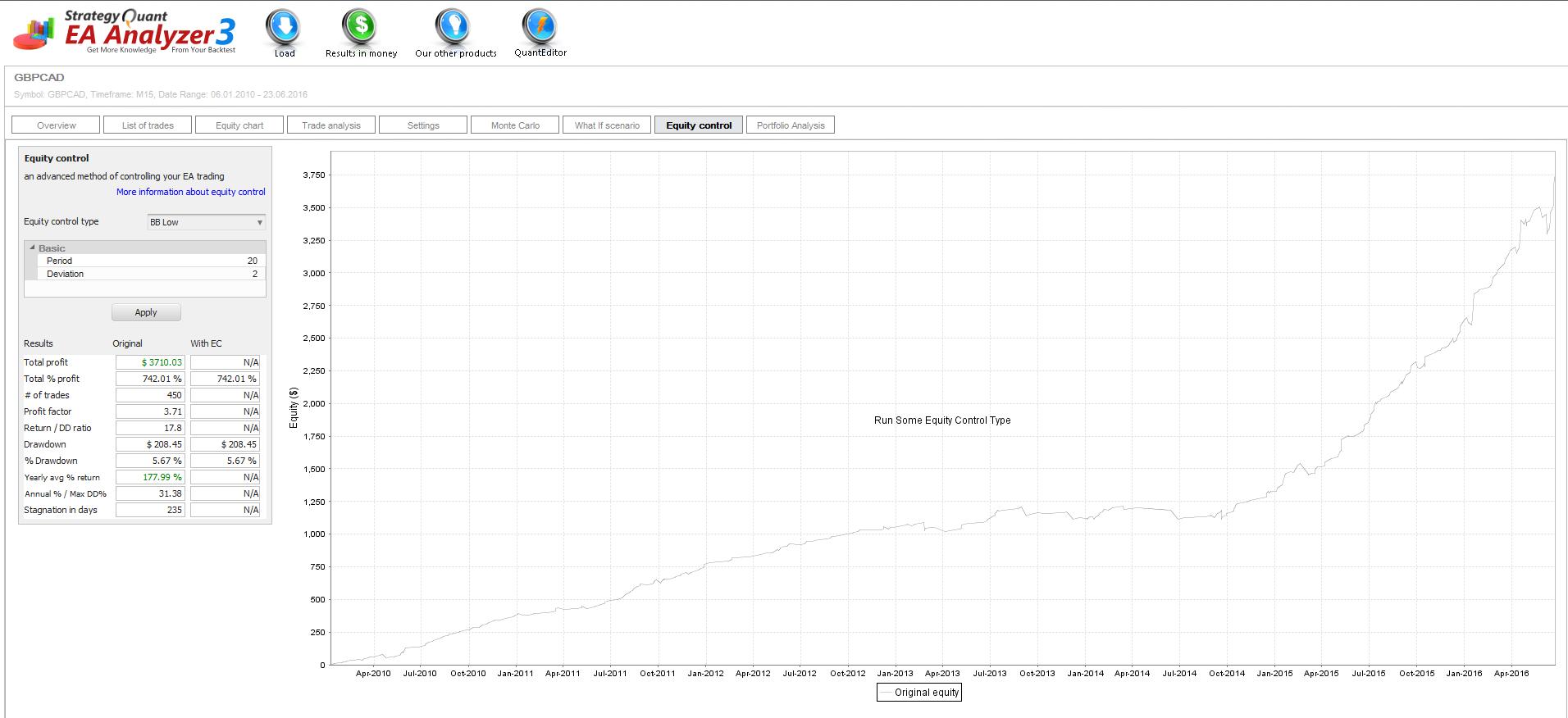 Анализ изменения параметров equity и drawdown торговой системы