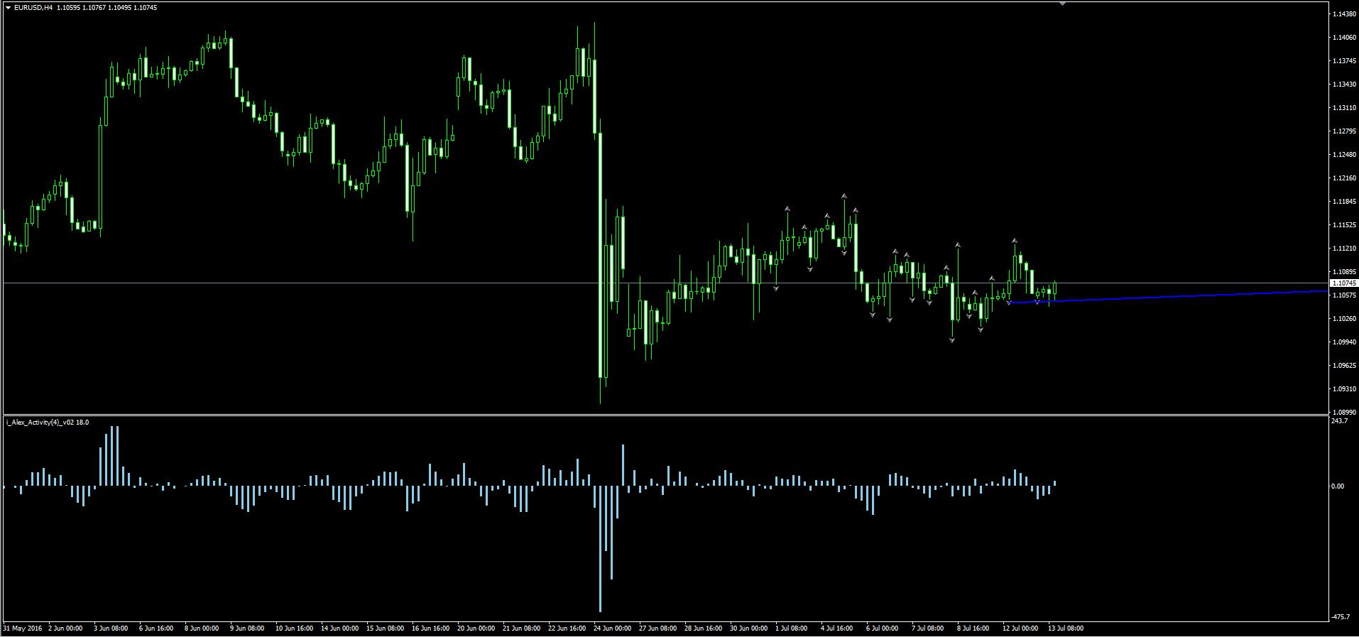 Forex система наклонных free forex trading training course