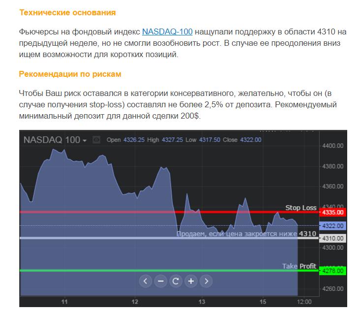 Инвестиционная идея для индекса NASDAQ-100 от FXclub