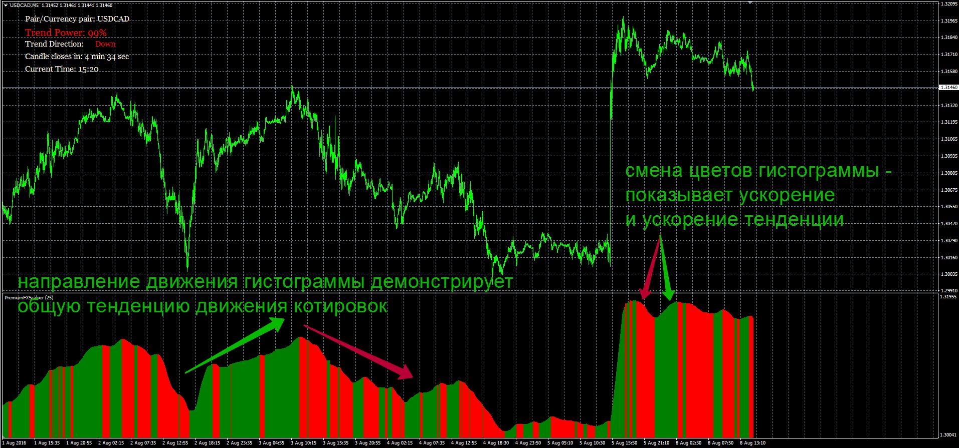 Скачать стратегию fifi скальпинг форекс major forex trading pairs