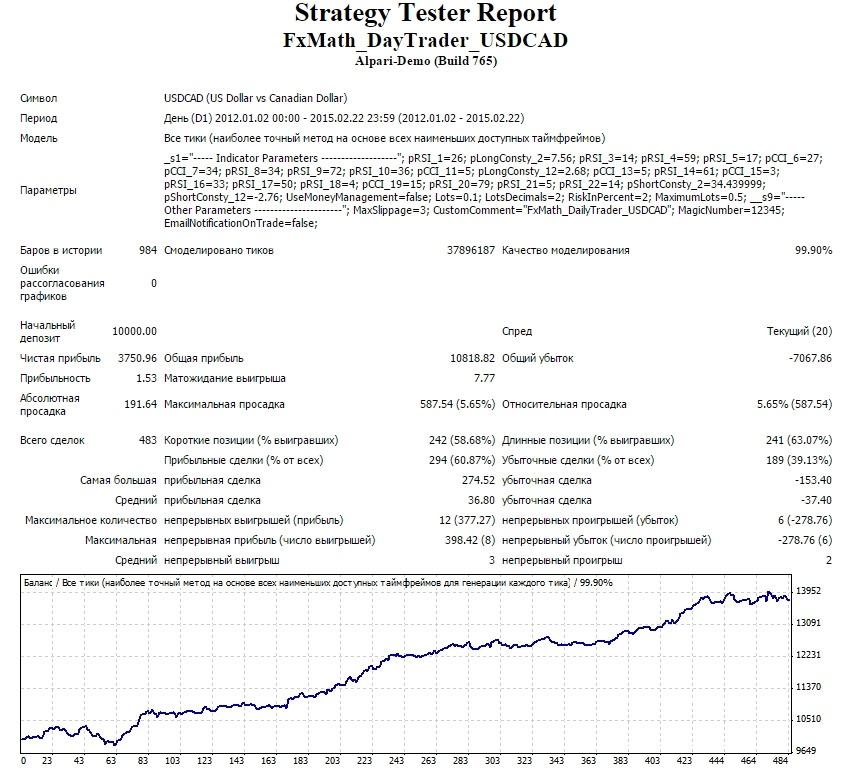 Тестирование FxMath DailyTrader USDCAD