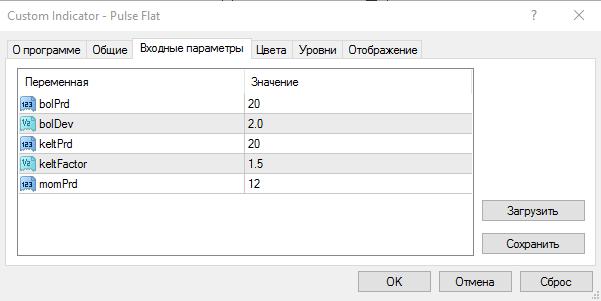 Настройки индикатора Pulse Flat