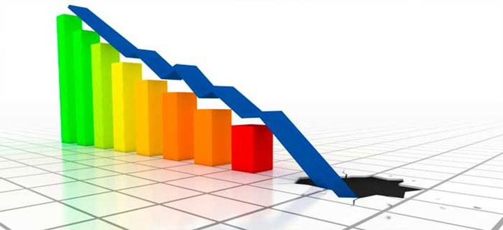 Ситуация на мировых финансовых рынках
