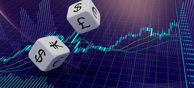 Индикаторы Price Action