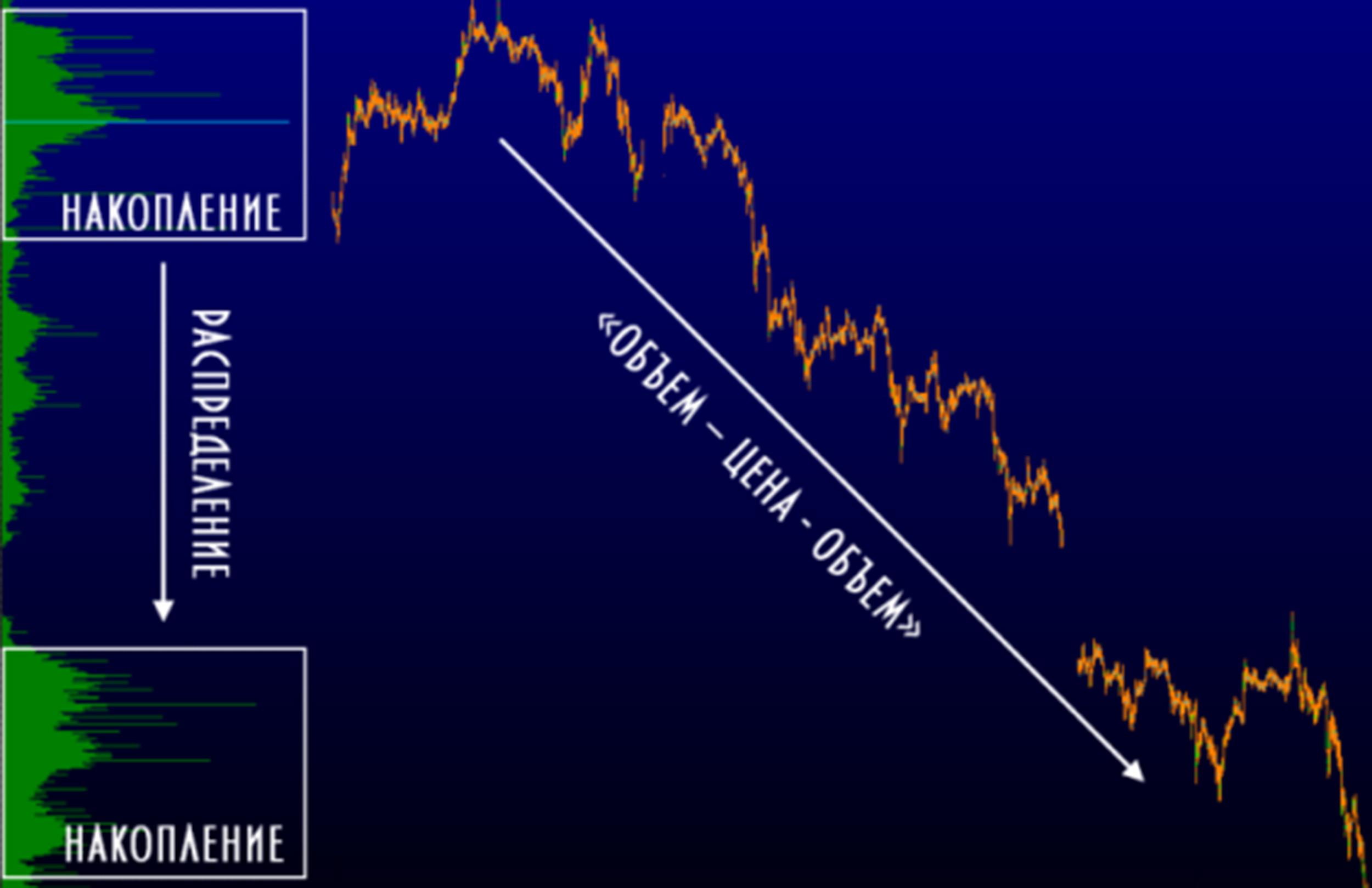 Форекс индикатор горизонтальный объем уникальные стратегии форекса
