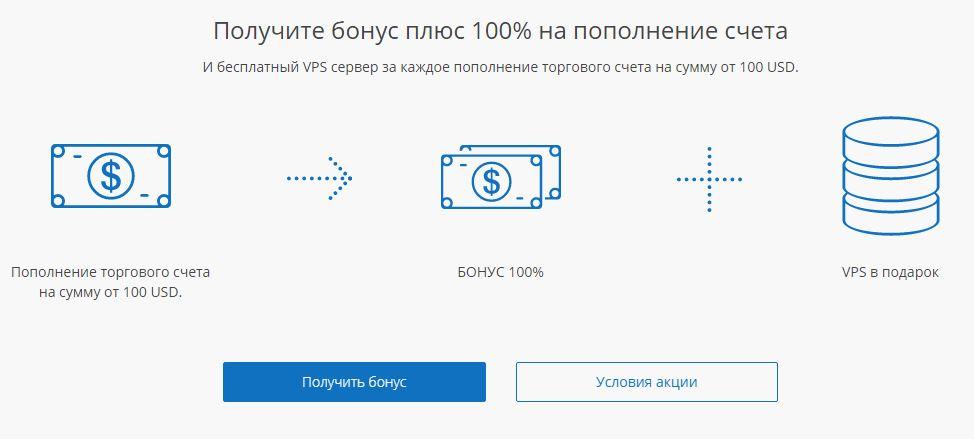 100usd в подарок на счет форекс forex необычные торговые системы
