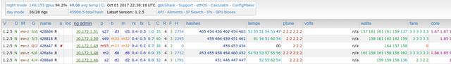Управление EthosDistro и проверка панели