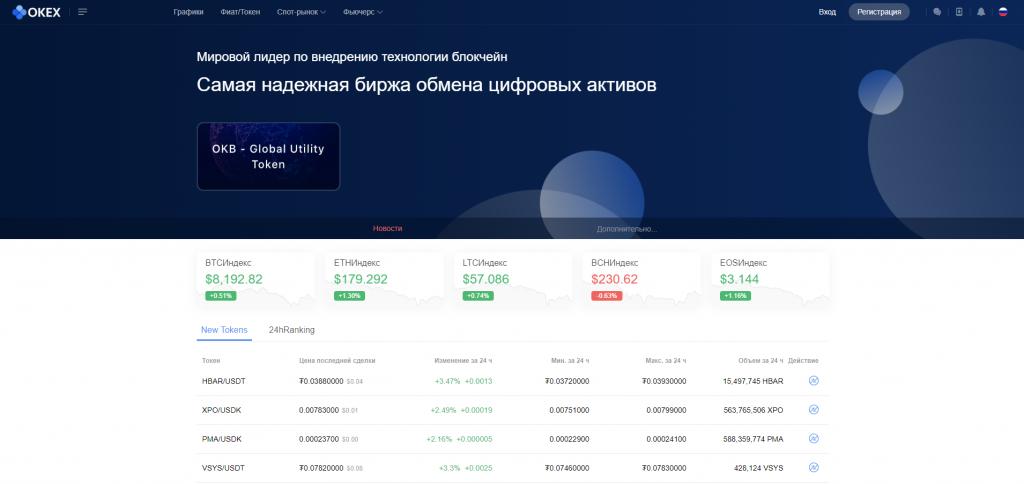 Криптовалютная биржа Okex
