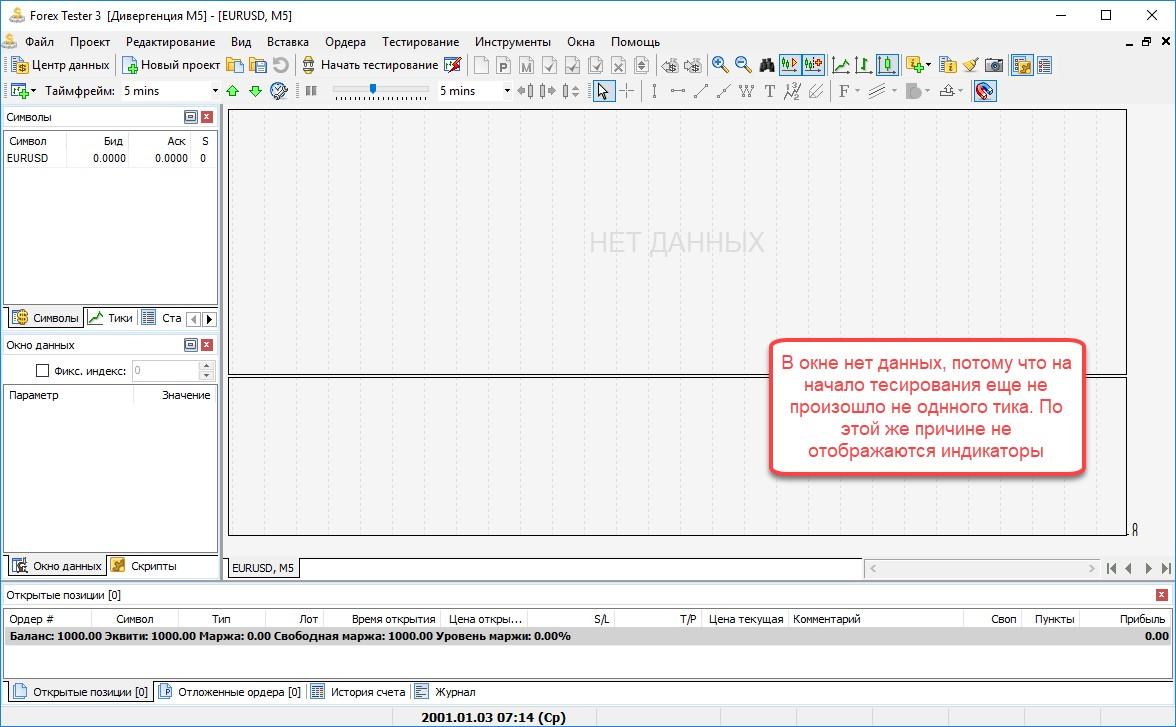 Forextester дополнительные индикаторы forex расчёт рисков