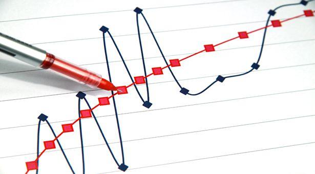 Определение линии тренда