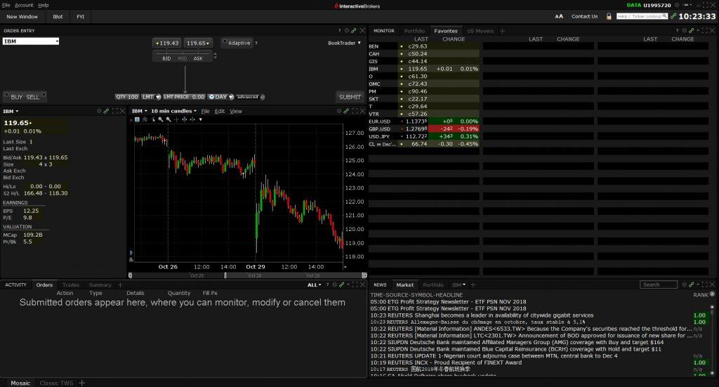 Обзор Interactive Brokers -десктопная торговая платформа