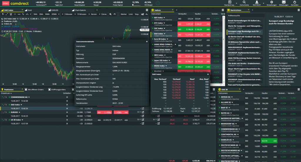 Торговая платформа ProTrader для CFD
