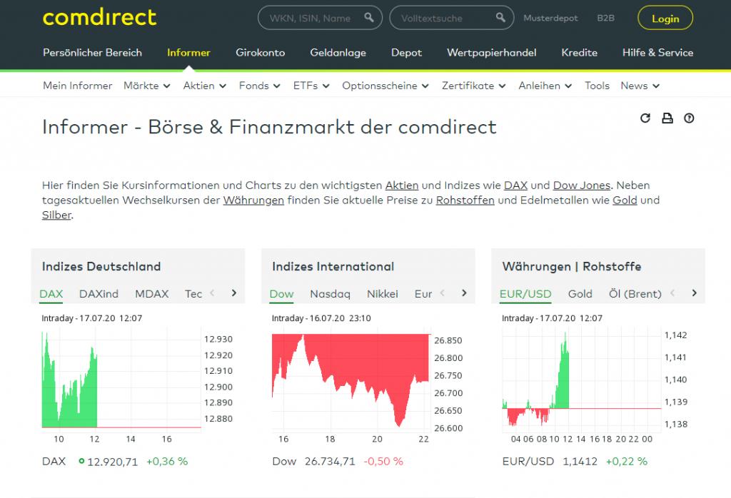 Обзор Comdirect –портфолио продуктов