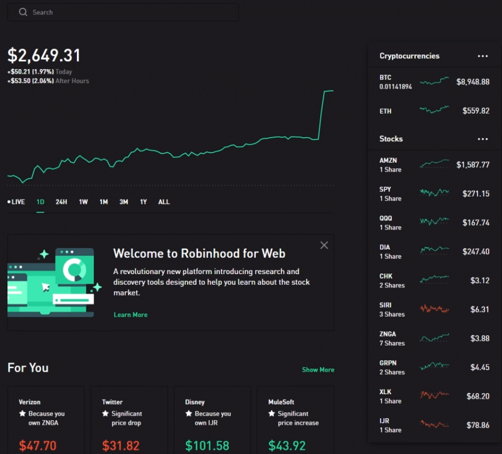 Обзор Robinhood –веб-интерфейс торговой платформы