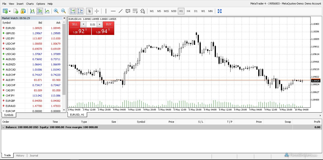 Торги на валютно фондовой бирже сегодня fox