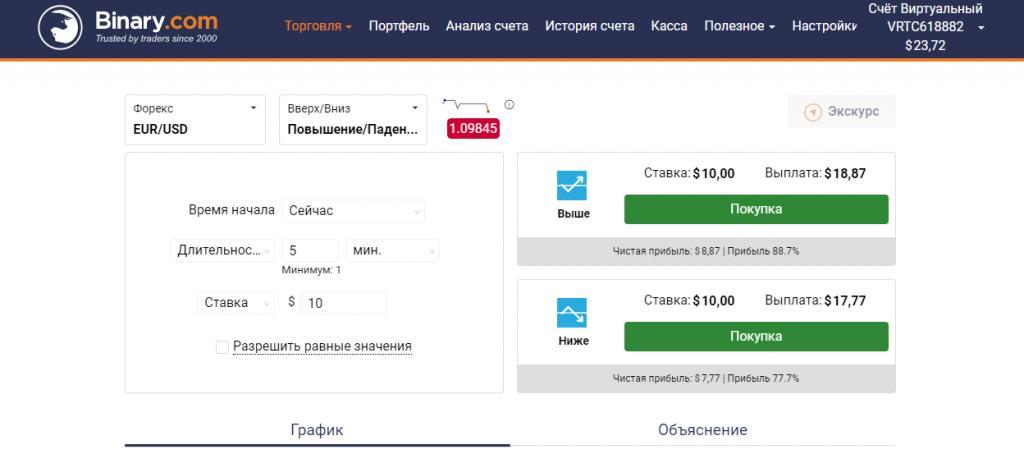 Торговая платформа Binary.com