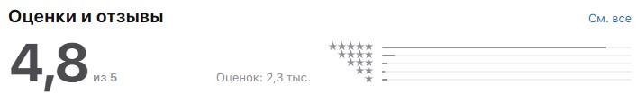 Оценка приложения Binance на iOS